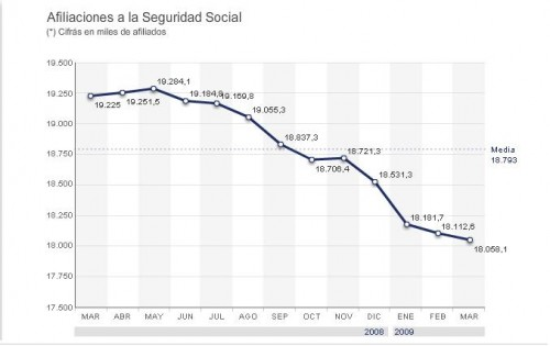 Affiliés-SécuSociale-Espagne.JPG