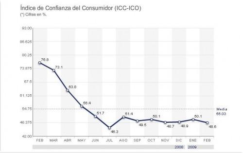 ICC-ICO-Espagne.JPG